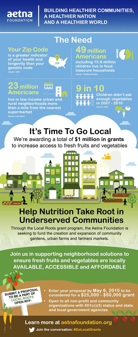 Local Roots Grant Program