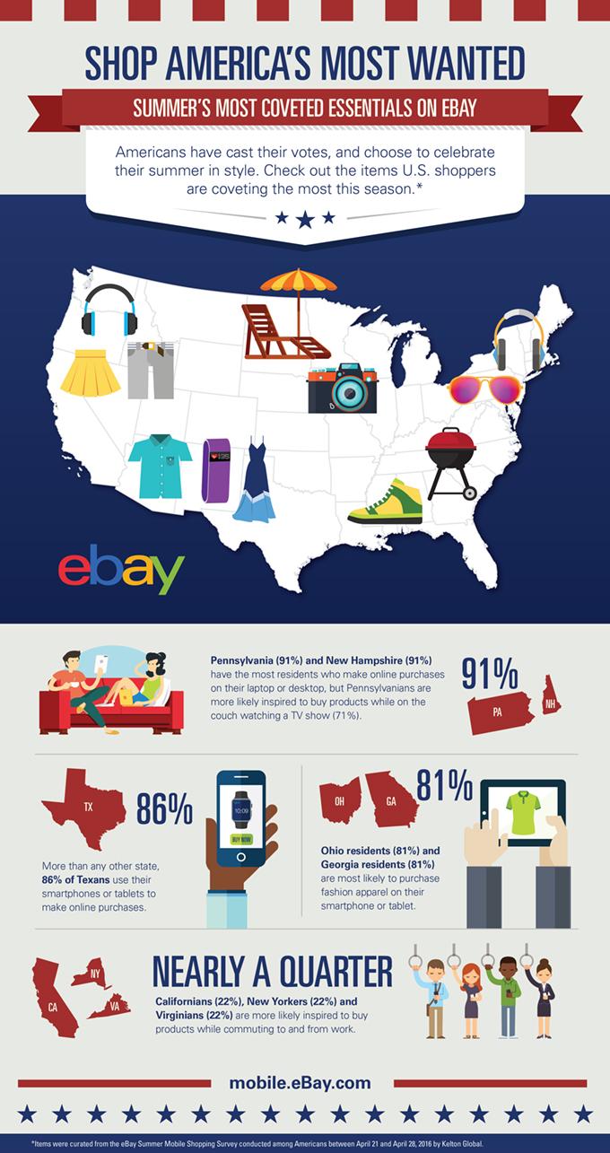 eBay_Choice_Infographic