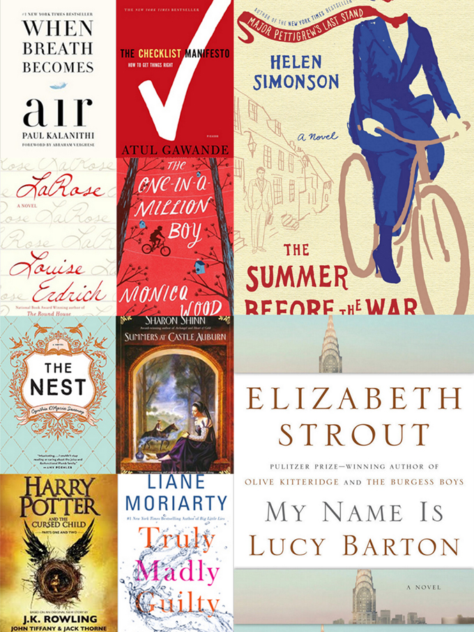 Quick Book Reviews : What to Read Next